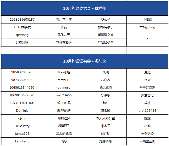 10月奖励名单(1113).png